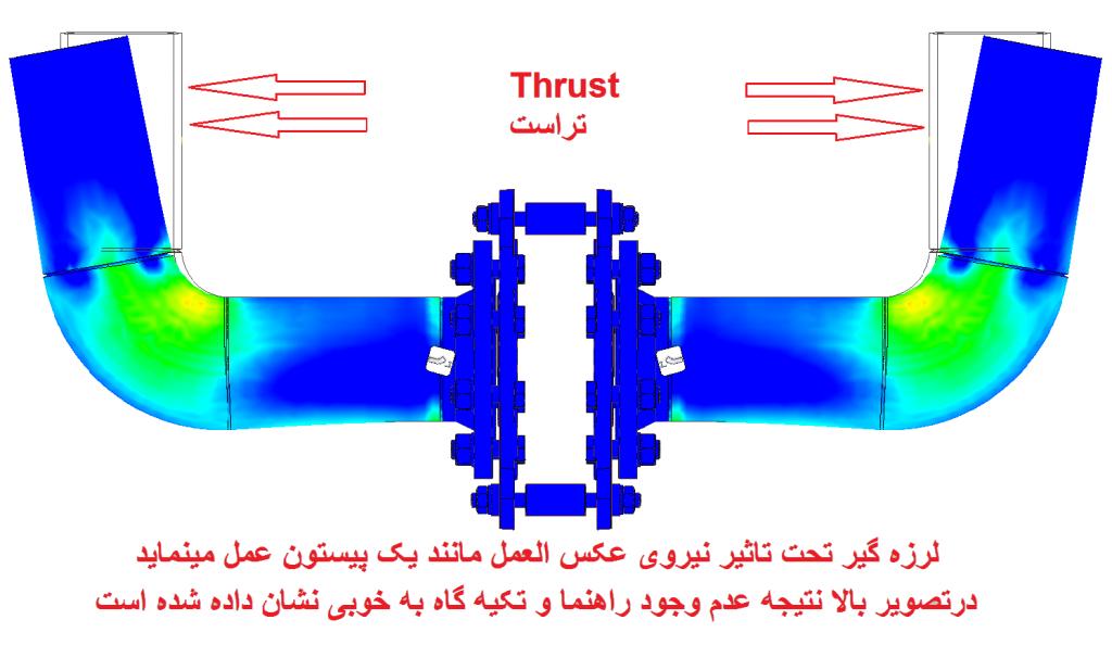 نیروی عکس العمل یا Thrust لرزه گیرهای لاستیکی