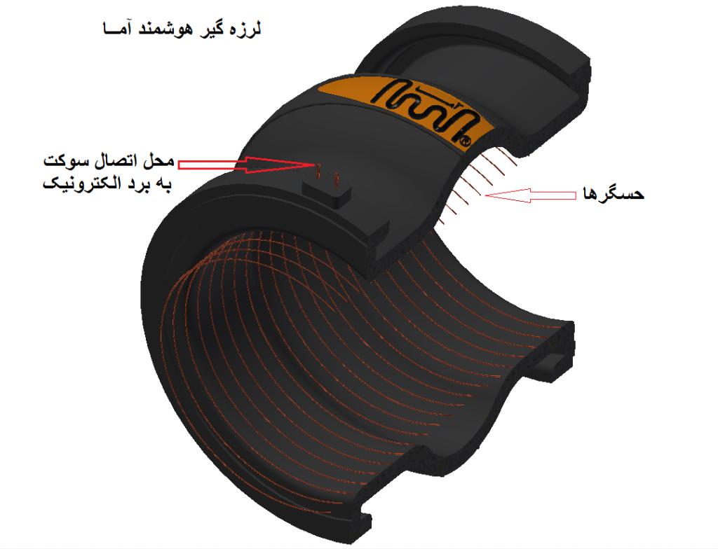 لرزه گیرهای لاستیکی هوشمند آما مدل T21