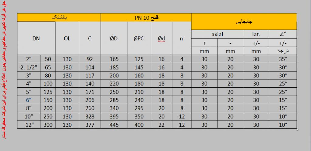 ابعاد لرزه گیرهای لاستیکی مدل T10