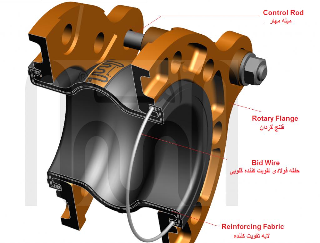 لرزه گیر لاستیکی مشخصات و ویژگیهای طراحی مدل T10